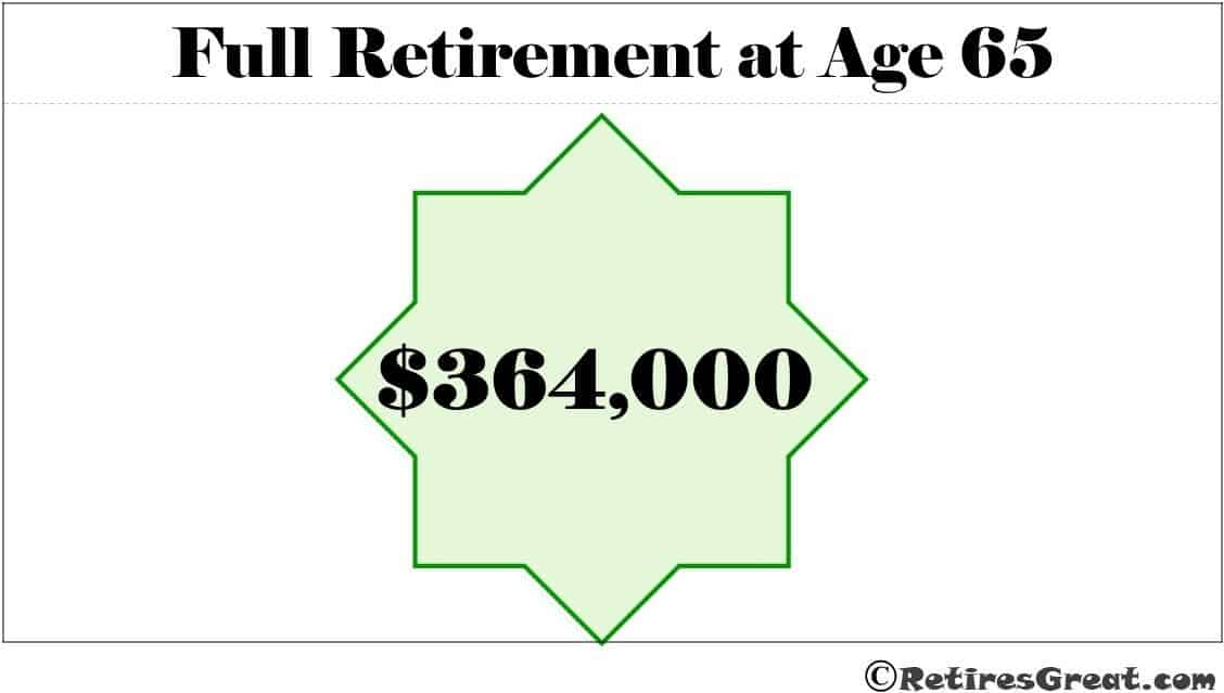 What Age to Retire, When to Retire, When Can I Retire, When Should I Retire, Retirement Age