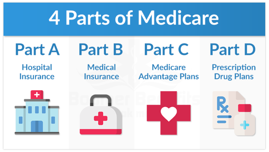 Medicare simplified enrollment,Medicare part d donut hole,Medicare simplified enrollment mechanism,Medicare coverage simplified,simplified look at Medicare,what you need to know about Medicare simplified,Medicare part ,Medicare part d coverage,Medicare mistakes,understanding how Medicare works,Medicare part b,Medicare part d,Medicare and Medicaid,Medicare advantage vs Medigap,Medicare explained,Medicare explained simply,Medicare what you need to know,what to know about Medicare enrollment,Medicare advantage costs,Medicare simplified.com,simplifying Medicare,the Medicare maze,understanding Medicare plans,Medicare choices made simple,Medicare enrollment simplified,Medicare explained in two minutes,simplified approach to enrolling in Medicare,Medicare,Medicare enrollment period,Medicare advantage vs Medicare supplement,Medicare drug plans,Medicare drug coverage,10 costly Medicare mistakes,10 Medicare mistakes,Medicare explained for dummies,Medicare insurance simplified,Medicare made simple,Medicare simplified,simplified Medicare,Medicare enrollment mistakes,Medicare explained in simple terms,Medicare parts simplified,steps to understanding Medicare,what you need to know about Medicare,Medicare advantage,Medicare advantage plans,Medicare part c,Medicare health insurance,Medicare basics,Medicaid and Medicare explained,Medicare and Medicaid simplified,all you need to know about Medicare,basic Medicare enrollment,Medicare basic enrollment,Medicare and Medicaid explained
